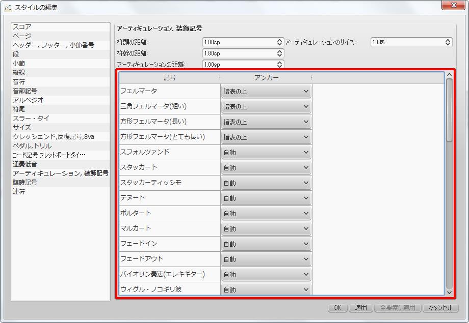 楽譜作成ソフト「MuseScore」[通奏低音・アーティキュレーション・装飾記号][アーティキュレーション, 装飾記号]グループの[記号]は下記表から設定できます。