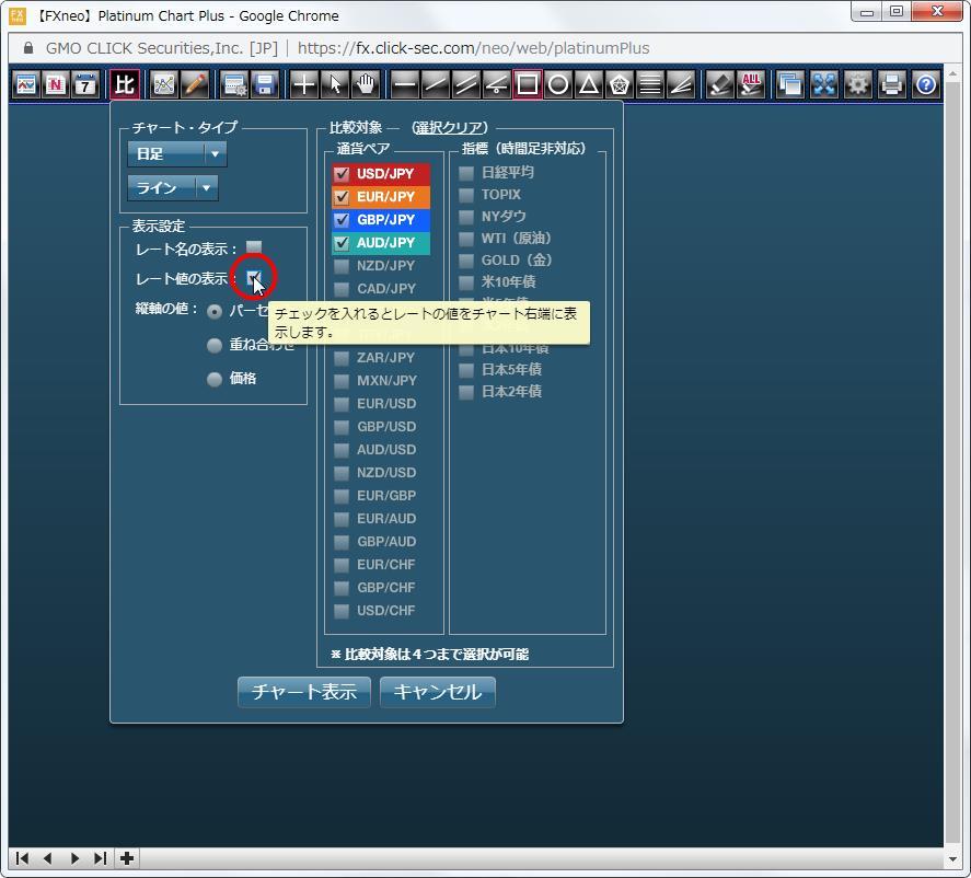 [表示設定] の [レート値の表示] のチェックを入れるとレートの値をチャート右端に表示します。