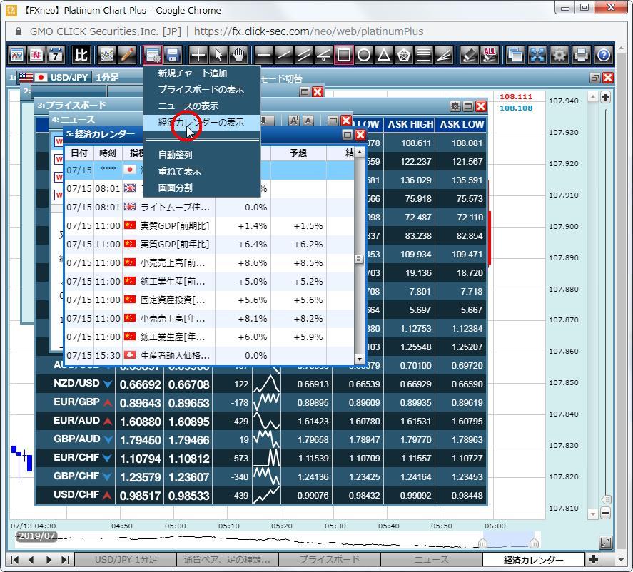 [経済カレンダーの表示] をクリックすると経済カレンダーが追加されます。