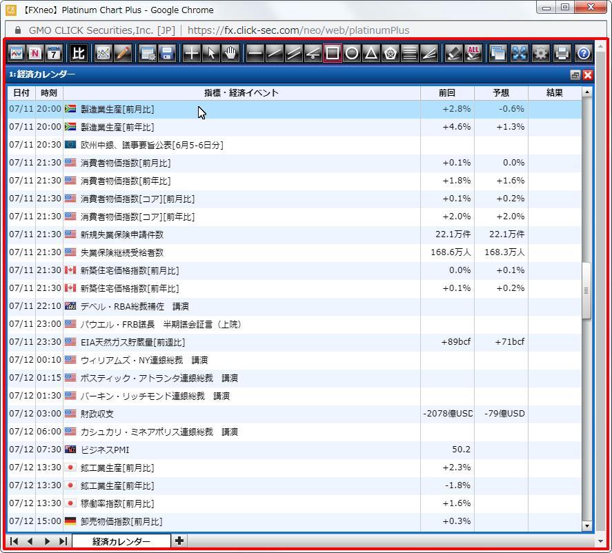 [経済カレンダー] 最新指標・経済イベント順に表示されます。